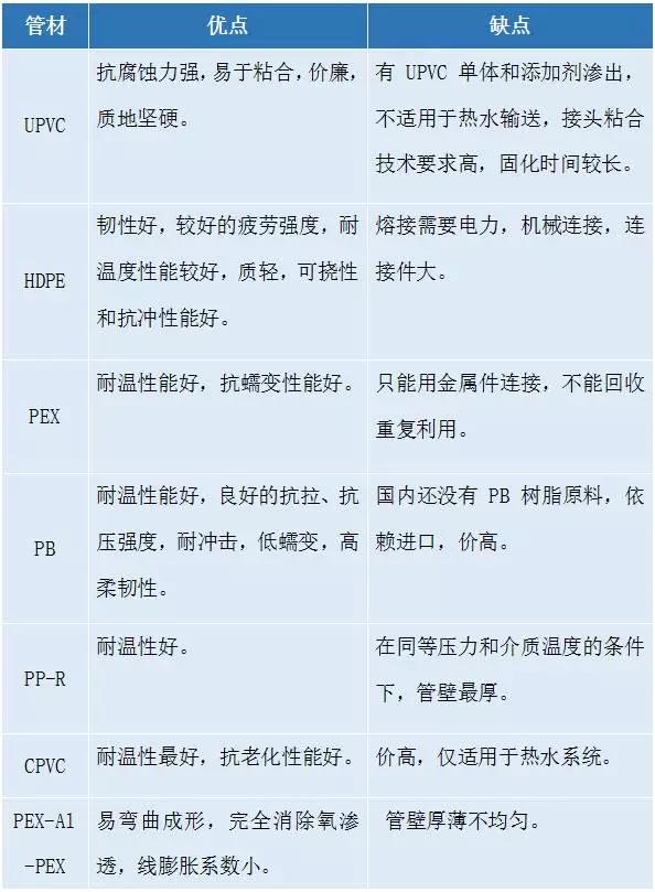 一文读懂各种lehu6.vip乐虎国际管材的性能区别2_结果.png